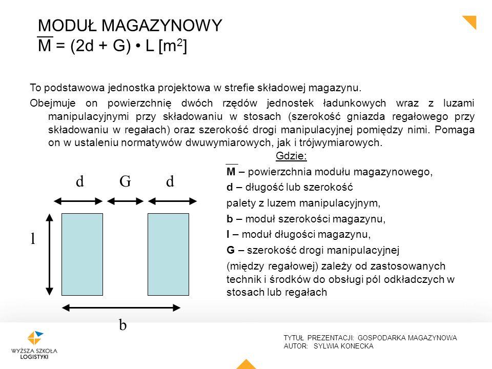 MODUŁ MAGAZYNOWY M = (2d + G) • L [m2] d G d l b